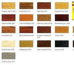 Gel Stain Color Chart Varathane Stains Wood Stain Color Chart Images Premium Dark