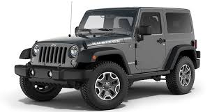 Average cost of jeep wrangler insurance. How Much Is Jeep Wrangler Insurance Compare Rates For 2020