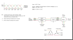 introduction to the delta wye transformer connection part understanding phase power in and systems house