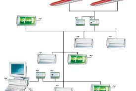Emergency Lighting System Emergency Lighting Etap Lighting