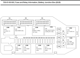 ford fiesta fuse box location 2004 rendezvous diagram auto genius ford fiesta fuse box location 2011 ford fiesta fuse box diagram 2003 where is the in a location from version wiring