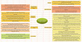 insights mindmaps s energy challenges and sustainable insights mindmaps s energy challenges and sustainable development and a renewable energy future for