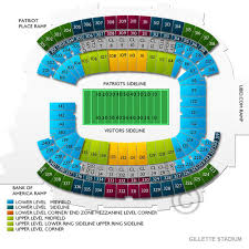 Gillette Stadium Section 126 Gillette Stadium Seating Chart