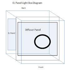 astrophotography flat frame light box using electroluminescent panel light box wiring diagram at Light Box Diagram