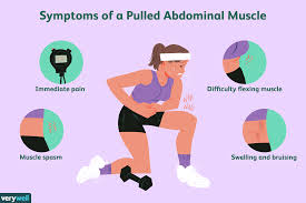 pulled abdominal muscle symptoms and