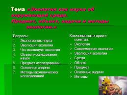 Презентация на тему Тема Экология как наука об окружающей среде  1 Тема Экология как наука об окружающей среде