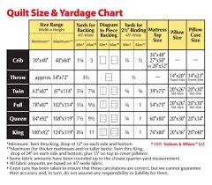 another handy quilt size yardage chart
