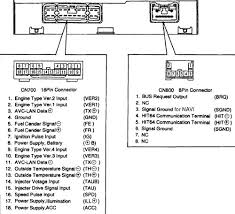 toyota tacoma stereo wiring diagram arcnx co 2004 toyota camry radio wiring diagram at Toyota Camry Radio Wiring Diagram