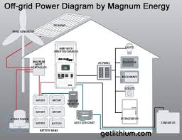 wiring diagram for off grid solar system pics about space off grid solar system wiri