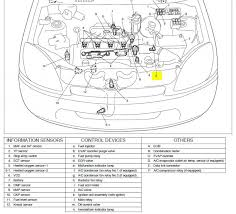 swift engine diagram suzuki wiring diagrams online suzuki swift engine diagram suzuki wiring diagrams online
