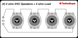 dual 4 ohm wiring diagram crutchfield sub wiring crutchfield image wiring wiring diagrams crutchfield wiring diagram schematics on crutchfield sub wiring