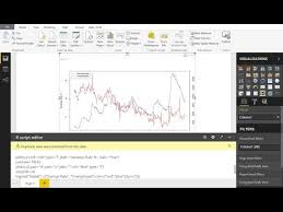 R Visuals In Power Bi Dual Y Axis Line Chart