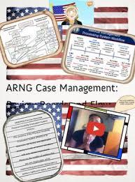 Https Medchart Ngb Army Mil Med Chart Arng Rn Case Manager Orientation