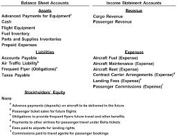 Finmanaccqa Ex 2 1 Chart Of Accounts