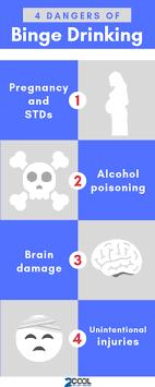 Dangers Of Drinking 4 2coolservertraining Binge -