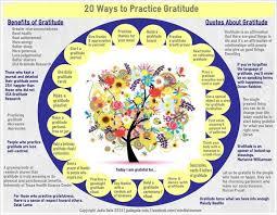 Benefits Of Gratitude I Am My Path