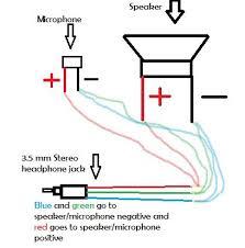 earphone mic wiring diagram earphone image headset mic wiring diagram motorcycle schematic on earphone mic wiring diagram