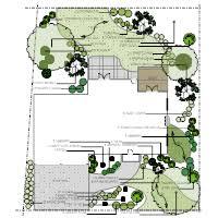 landscaping templates free landscape design templates