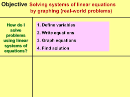 objective solving systems of linear equations by graphing real world problems how
