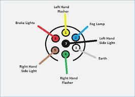 13 pin trailer socket wiring diagram uk wiringdiagrams fasett info 7 pin trailer socket wiring diagram uk socket wiring diagram uk wiringdiagrams mechanicalee automotive blog trailer 7 pin 12n wiring diagram
