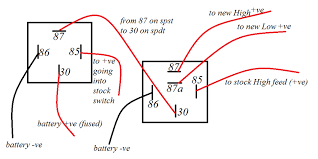 wiring diagram for relay for headlights the wiring diagram wiring aftermarket headlights custom fighters custom wiring diagram