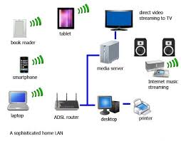 home networking system antai smarthome inc 安泰智能家居公司 how to run ethernet cable between floors at Home Network Wiring System