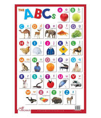 The Abc Educational Chart