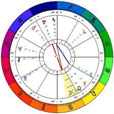Tag 2018 Cancer New Moon Chart Zodiac Arts Zodiac Arts