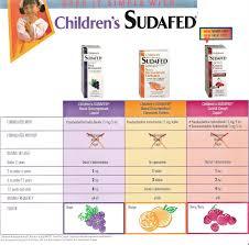 Tamiflu Dosing Chart Pdf Sudafed Dosage Chart Www Bedowntowndaytona Com