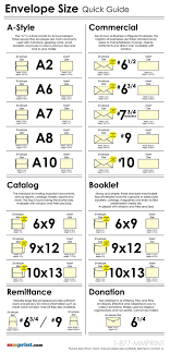 Envelope Size Chart For Printers Envelope Size Quick Guide Envelope Size Chart Card
