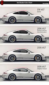 Car Tint Percentages