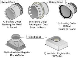 air conditioning ductwork. hvac · collars that are specifically made for flexible duct have a raised bead to prevent the air conditioning ductwork