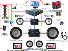 auto audio wiring diagram auto wiring diagrams online gallery for car