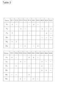 component strain gauge equation gauges force patent ep1645859a1 multi axis sensor google patents derivation img thumbnail
