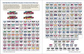 Usmc Ribbon Order Chart 42 Interpretive Usaf Medals Chart