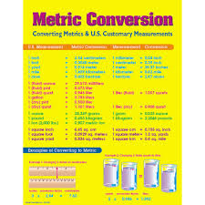 Electrical Metric Conversion Chart Metric Conversion Chartlet