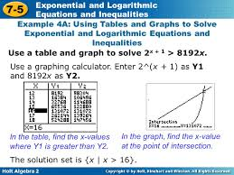 example 4a using tables and graphs to solve exponential and logarithmic equations and inequalities