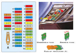 fuse box diagram french car forum probably no real use but here s what i do have