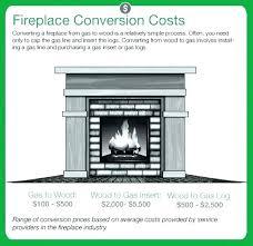 fireplace liner cost fireplace fireplace liner replacement cost fireplace liner