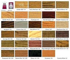 Varathane Stains Stain Colours Stain Colors View Color Chart