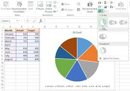 Excel To Pie Chart 2d 3d Pie Chart In Excel Tech Funda
