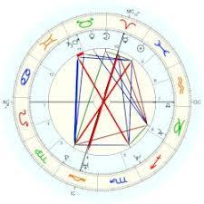Billy Corgan Birth Chart Auf Der Maur Melissa Astro Databank