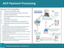 Ach Flow Chart Credit Card Processing System Credit Card Rewards Best