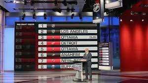 The nhl draft lottery is a little different this year, and a little more complicated. Blog Oilers Scenarios For Nhl Draft Lottery