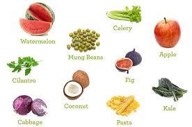 Vata Foods Chart Ayurveda Pitta Foods Balancing Pitta Dosha Banyan Botanicals