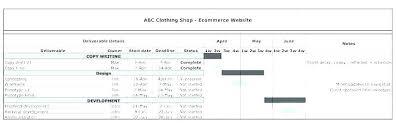 Excel Template Training Schedule High Level Schedule