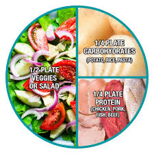Meal Portion Chart Portion Size Tips Symply Too Good To Be True