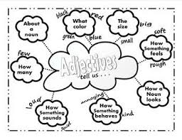 Adjectives Chart Pdf Adjectives Printable 2 Piece Graphic Organizer Chart Set