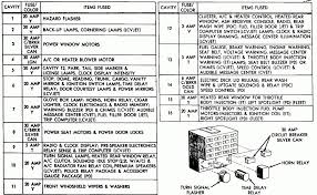 2002 chrysler sebring fuse box diagram data wiring diagrams \u2022 2006 bmw 525i fuse box diagram at 2006 Bmw 525i Fuse Box Diagram