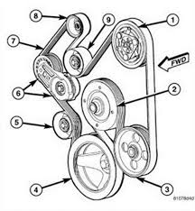 dodge ram 2002 2008 how to replace serpentine belt dodgeforum the 5 7 hemi serpentine belt diagram